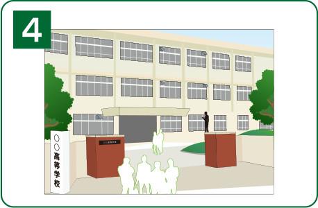 イラスト:3階建以上の学校・保育所、ケアハウスなどの特殊建築物例
